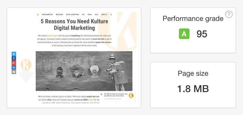 Kulture Digital website Google PageSpeed grade from Pingdom Tools